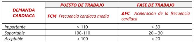 EMIR-Tabla-4