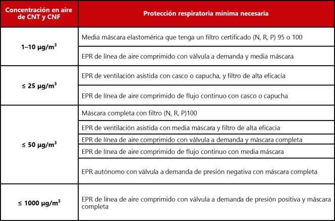 Tabla-1-EPR-NANO