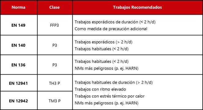 Tabla-3-EPR-NANO